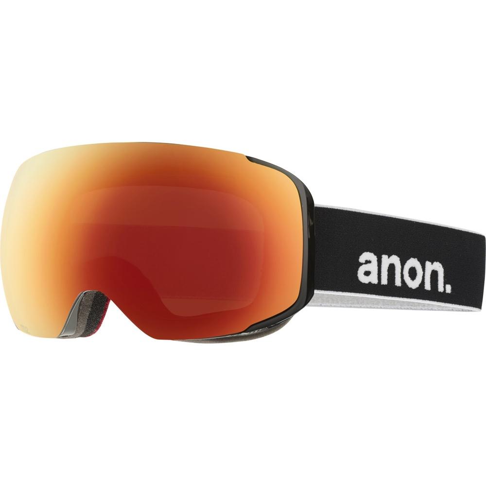 anon.com